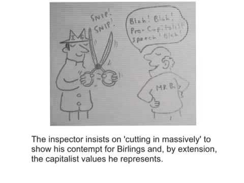 an analysis of the philosophies by arthur birling and inspector goole Could someone please look over my inspector  inspector goole and mr birling  the main difference between the philosophies of birling and the inspector,.