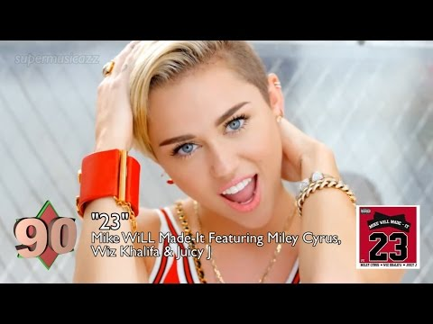 Billboard Hot 100  Top 100 Songs Of YearEnd 2014