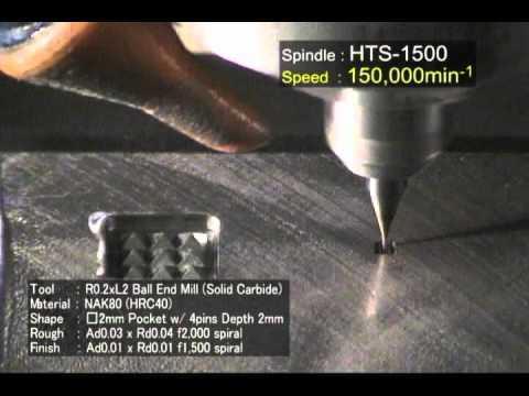 Super high speed air turbine/air motor spindle HTS Series by Nakanishi Inc