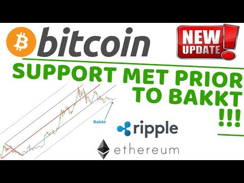 Bitcoin Price Technical Analysis (+ETH + XRP) - Bakkt is here!