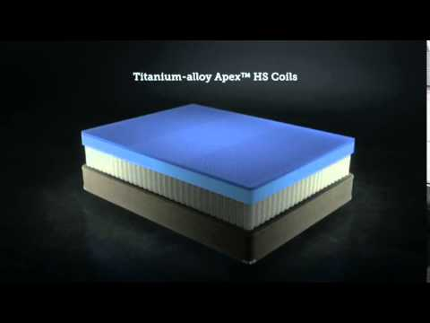 Sealy Posturepedic Hybrid Mattress Breakdown
