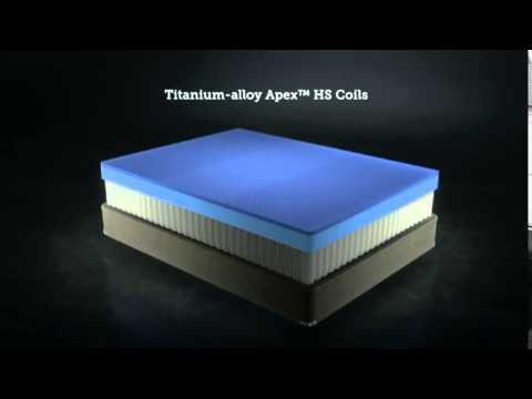 Sealy Posturepedic Hybrid Mattress Breakdown