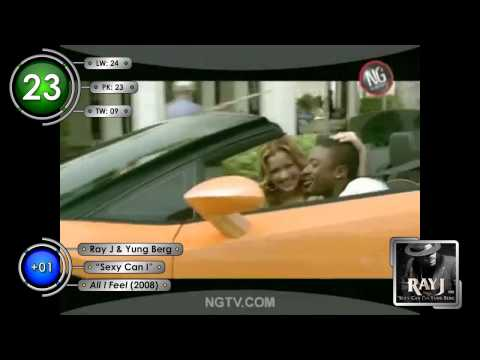 Canadian Hot 100 - Top 50 Singles (05/17/2008)