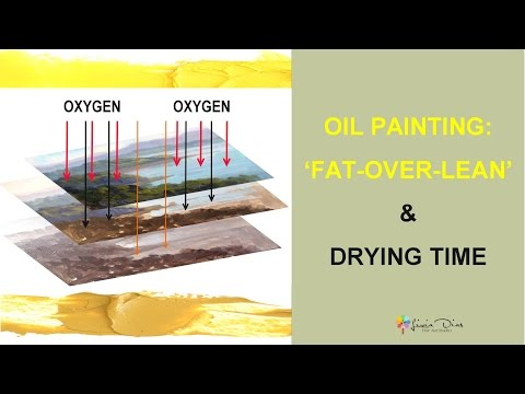 FAT OVER LEAN RULE in Oil Painting & Drying Time