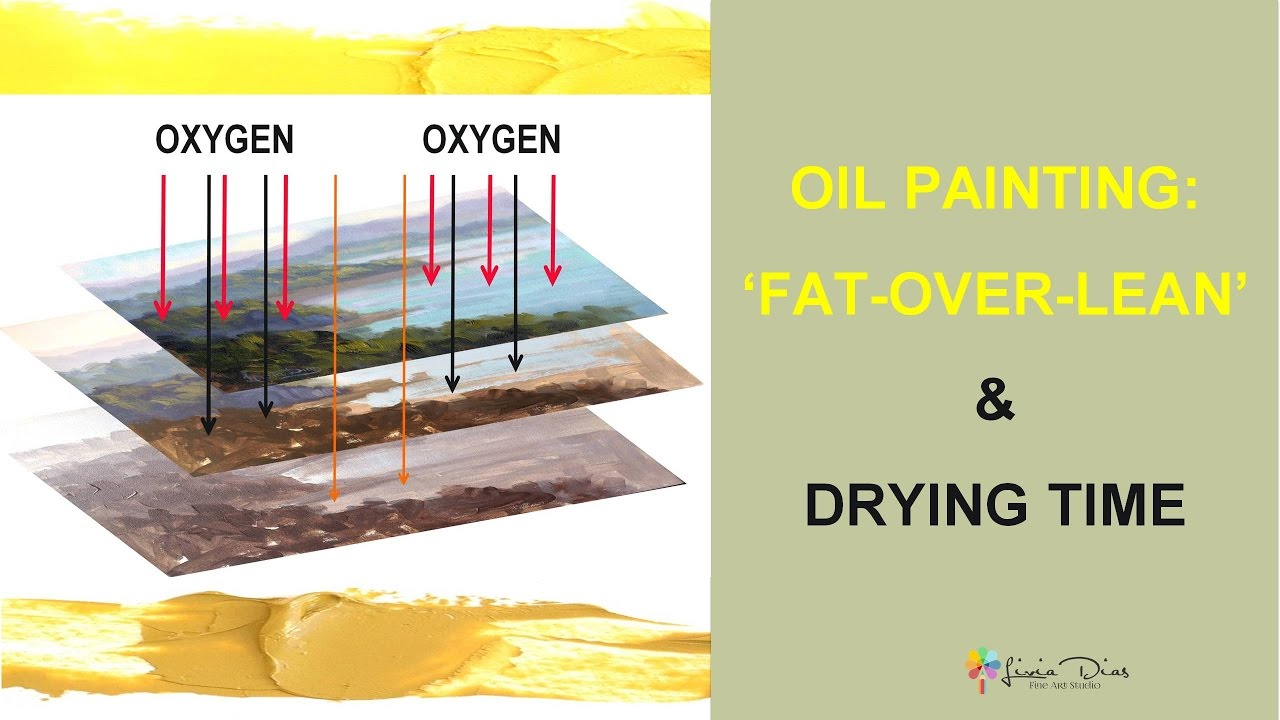 How To Keep An Oil Painting From Drying