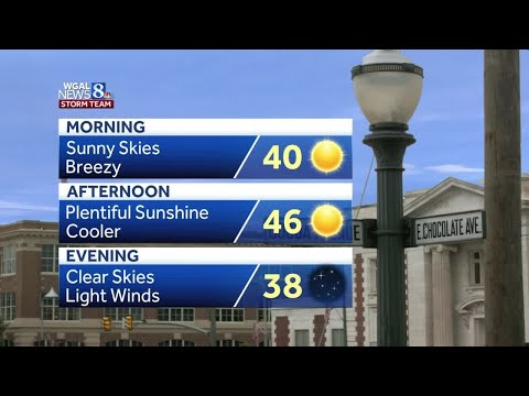 Central Pennsylvania weather: Sunshine today with highs in the 40s