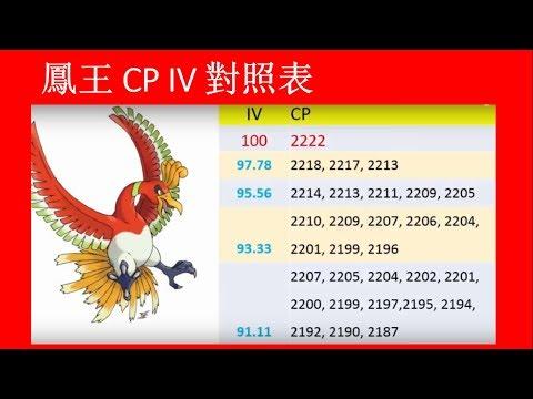 *789696* 鳳王 CP IV 對照表;水伊布大戰鳳王。