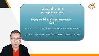 Forex สอน เทรด : 257 - How to calculate Pip value? (ส่วนหนึ่งจากคอร์ส MM Protect & Profit)