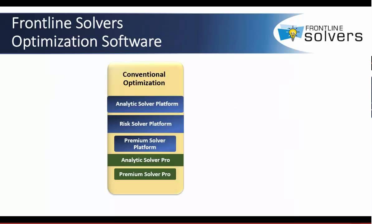 Excel Solver, Optimization Software, Monte Carlo Simulation