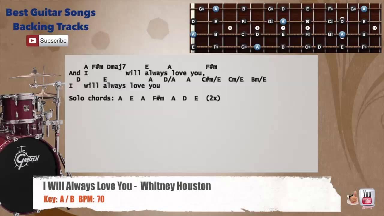 I will always love you whitney houston drums backing track with i will always love you whitney houston drums backing track with scale chords and lyrics youtube hexwebz Choice Image