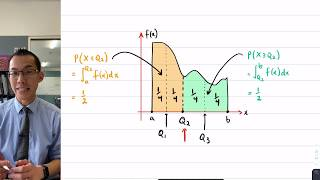 Finding Percentiles of a Continuous Probability Distribution