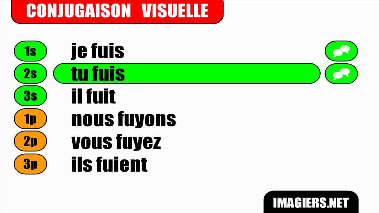 French Verb Conjugation Fuir Indicatif Present Youtube