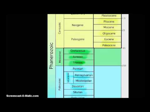 Geologic time - Intro
