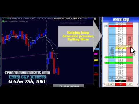 E-Mini S&P Live Trading – October 27th, 2010 *Open*
