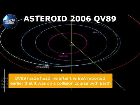 Asteroid (2006 QV89) Will Miss Earth September 2019 and Going 13 Years Undetected