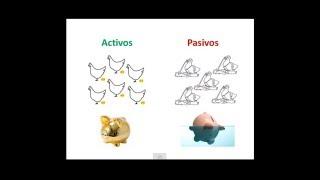 Activos y Pasivos: ¿en qué invertir?
