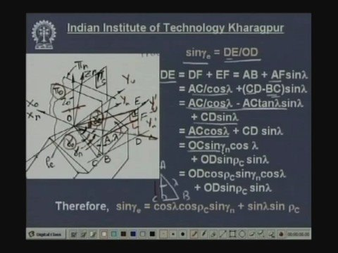 Lecture - 6 Orthogonal and Oblique Cutting