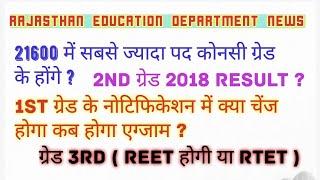 Rajasthan education department Bharatiya 2019 #2nd grade 2018 result#1st grade exam news#reet 2019