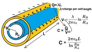 Physics - Capacitors (8 of 8) Capacitance of a Cylindrical Capacitor