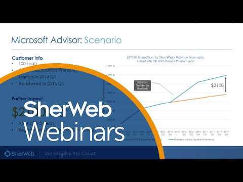 How Microsoft Advisors Can Double Office 365 Revenue in 10 Minutes | SherWeb Webinars