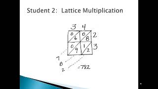 Multiplication: Personal Strategies in the...