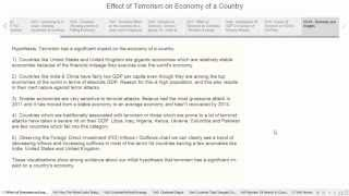 Effect of Terrorism on Economy of a country
