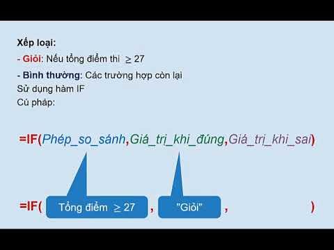 TIN HỌC - LỚP 10 - SỬ DỤNG CÁC HÀM LOGIC - CÔ HOÀNG THANH TUYỀN