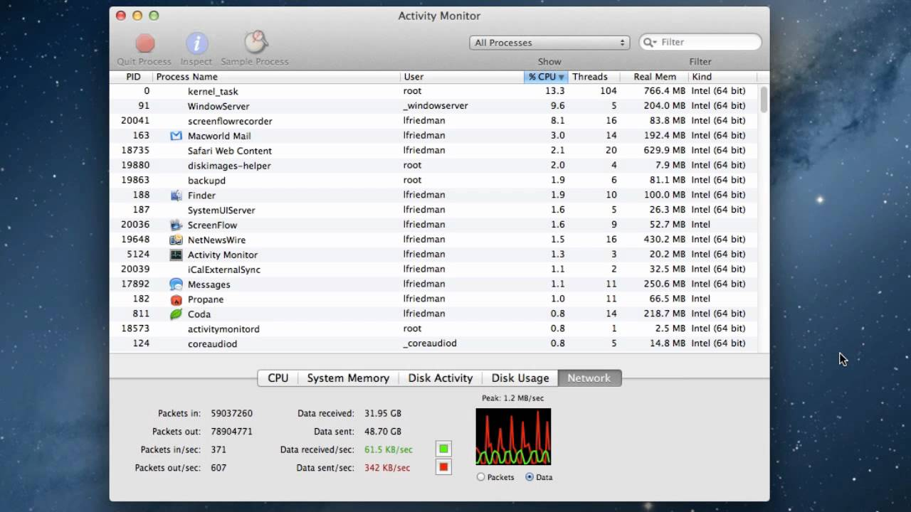 Fix a slow Mac with Activity Monitor