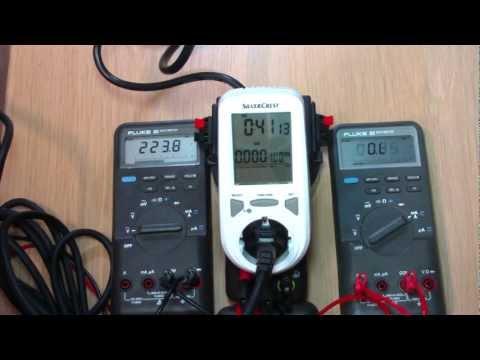 Energy meter fht-9999