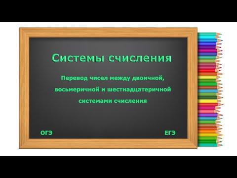 Информатика. Перевод чисел между двоичной, восьмеричной и шестнадцатеричной  системами счисления.