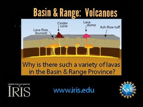 Basin and Range VolcanicProcesses
