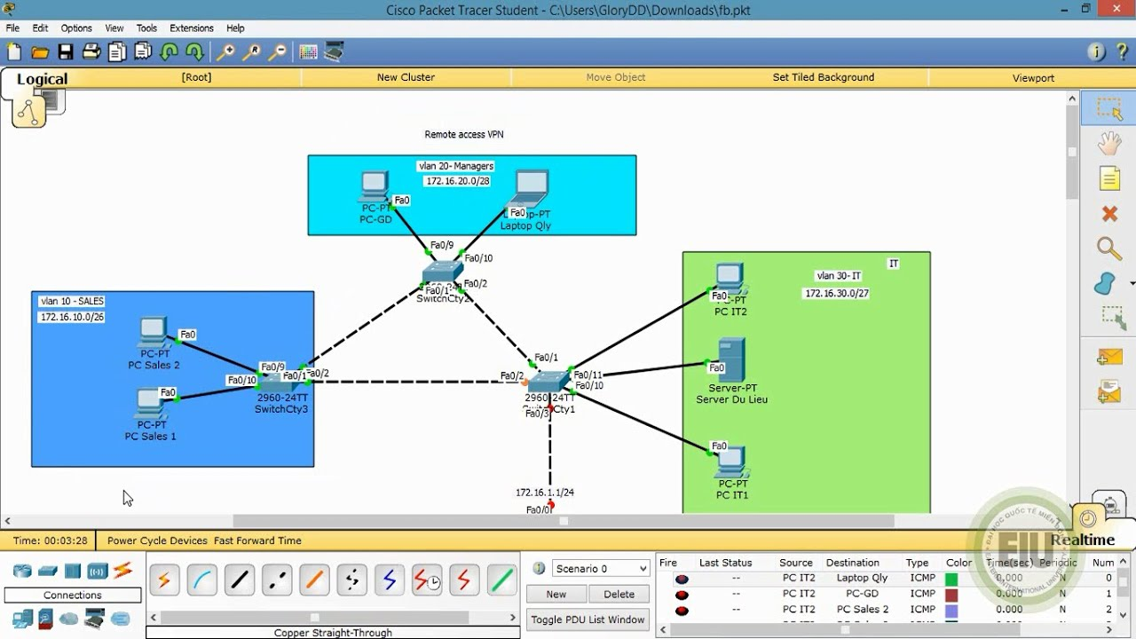 Remote Access VPN Using Cisco Packet Tracer