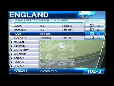 India Vs England | Live Streaming | Cricket Score - 2nd T20 Now