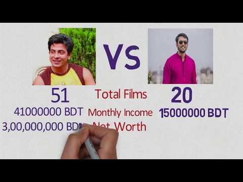 Shakib Khan VS Arifin Shuvo comparison 2017