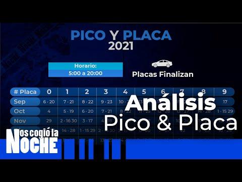 Análisis PICO Y PLACA 2021. En la Ciudad de Medellín - Nos Cogió La Noche