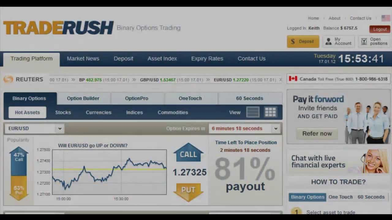 How to make money binary option trading