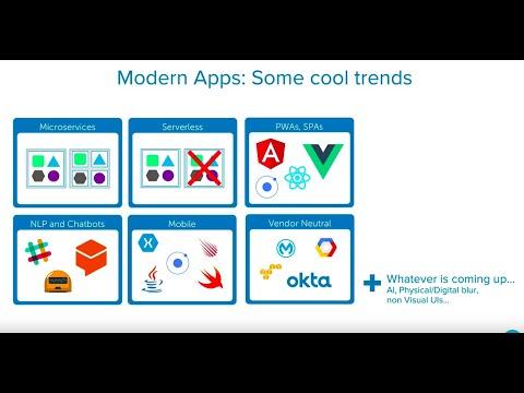 Okta Product Demos | Protect Your Modern App with API Access Management