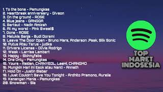 Download SPOTIFY TOP HITS INDONESIA MARET 2021