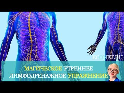 Магическое утреннее лимфодренажное упражнение | ECONET.RU