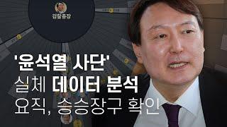 '윤석열 사단' 실체 데이터 분석...요직에다 승승장구 확인 - 뉴스타파