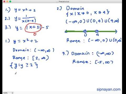 Precalculus 1.29e How to Find the Domain and Range of a Function ...
