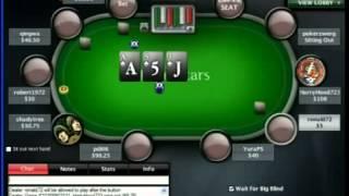 Правила игры в онлай покер