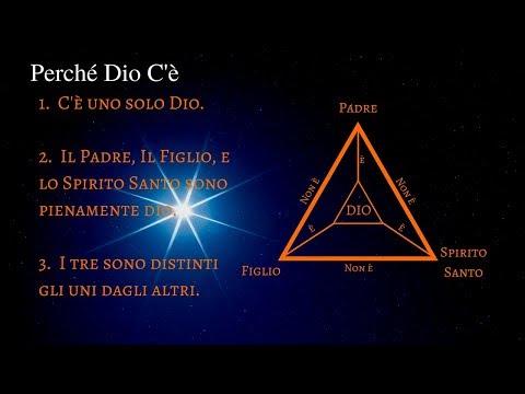 La prova che Dio esiste come una Trinità