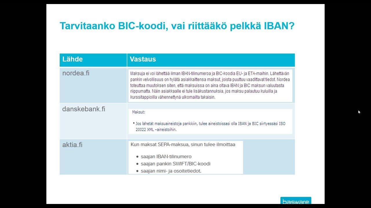 Bic Aktia