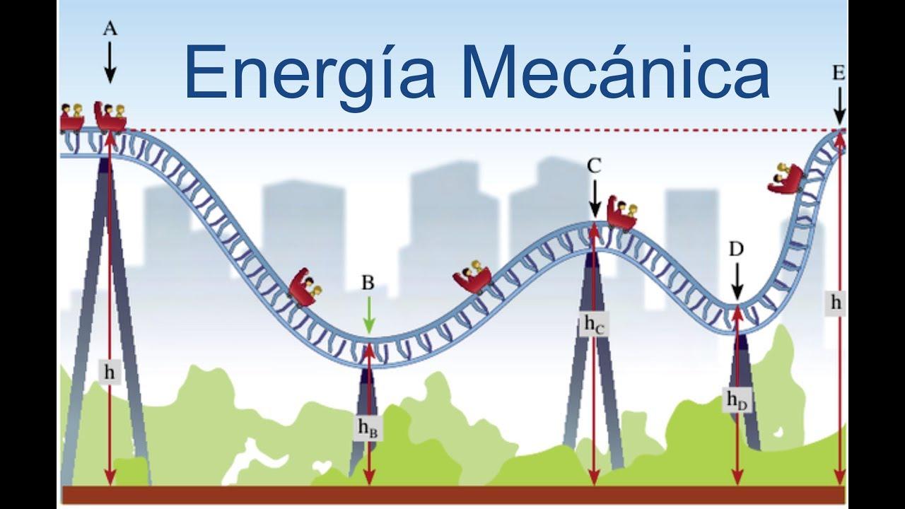 3 5 Energía Mecánica Proyecto Final