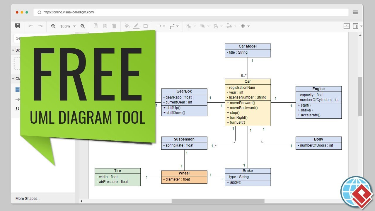Free Uml Diagram Tool Youtube