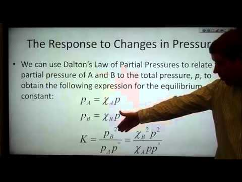 CH401 6.3 The Response of Equilibria to Conditions