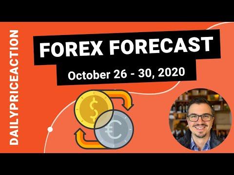 Weekly Forex Forecast For EURUSD, GBPUSD, USDJPY, AUDUSD, VETUSD (October 26 – 30, 2020)