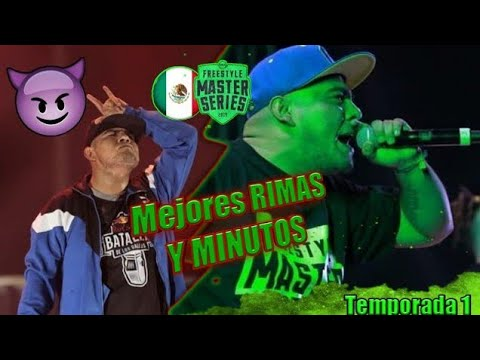 Download Adiós Aczino💔   MEJORES MOMENTOS en FMS MEXICO T1   SergiRap