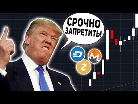 Ммвб торговая площадка срочный рынок WMV